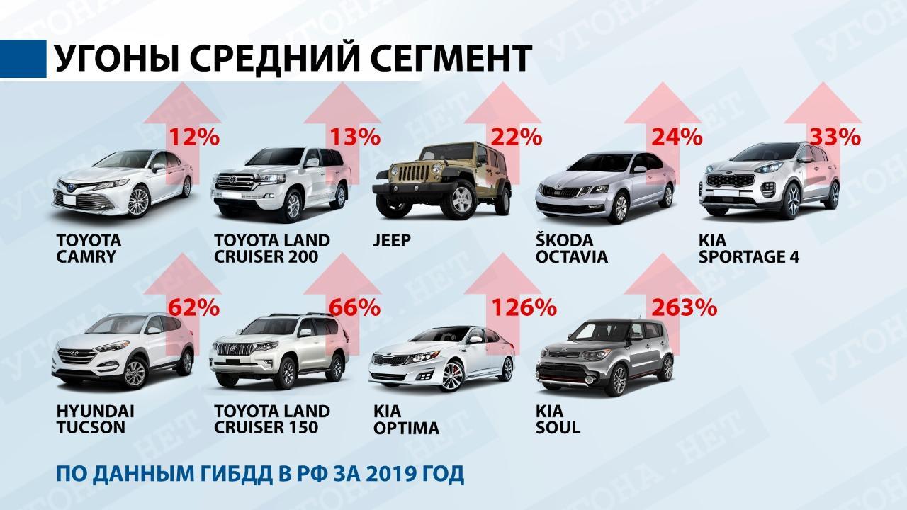 Купить б/у Kia Spectra I Рестайлинг 2 1.6 MT (101 л.с.) бензин механика в Москве: синий Киа Спектра I Рестайлинг 2 седан 2008 года по цене 210000 рублей на Авто.ру